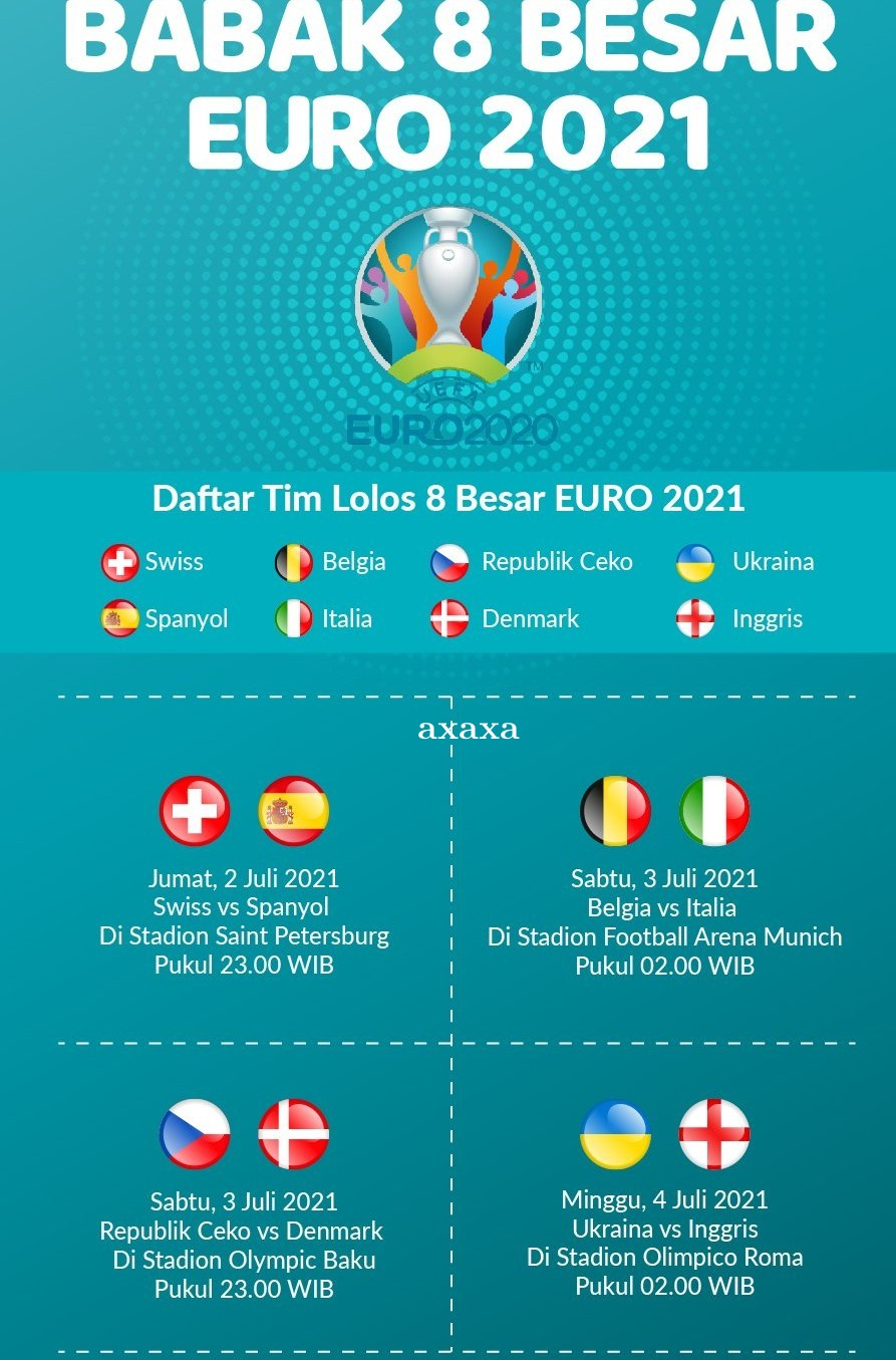babak-8-besar-euro-2021.jpg